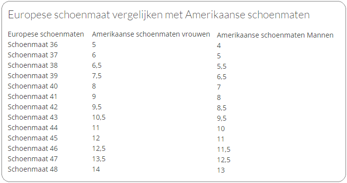 7e8eca0e447 Schoenmaat omrekenen US, UK dames- en herenschoenen